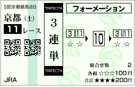 kyoto2s-trifecta