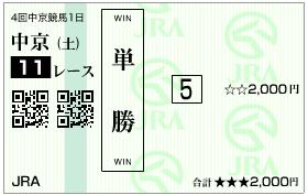 kinkosyo-win-5-2015