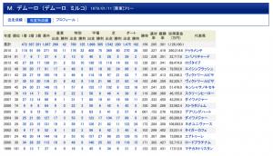 jockey-data-1