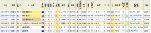 racehorce-top-2-netkeiba