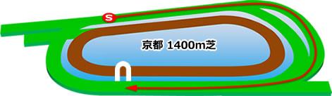 京都芝外1,400m