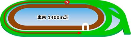 東京芝1,400m