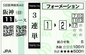 hanshinjf-trifecta-1-2015