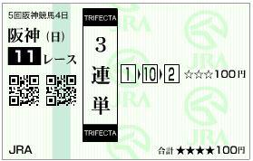 hanshinjf-trifecta-2-2015