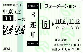 kinkosyo-trifecta-2015