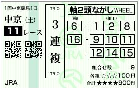 aichihai-trio-2016