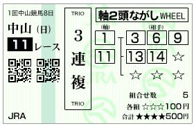 ajcc-trio-1-2016