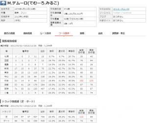 jockey-data-2-klan
