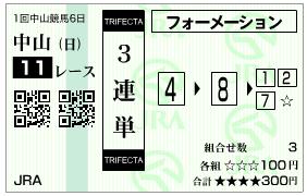 keiseihai-trifecta-2016