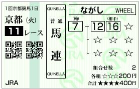 kyotogc-quinella-2-2016
