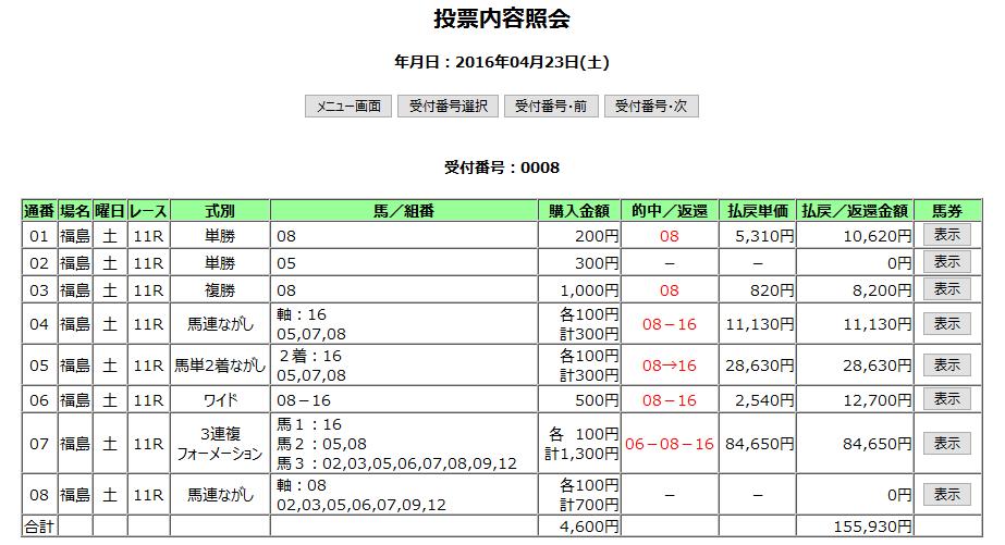 fukushimafs-2016